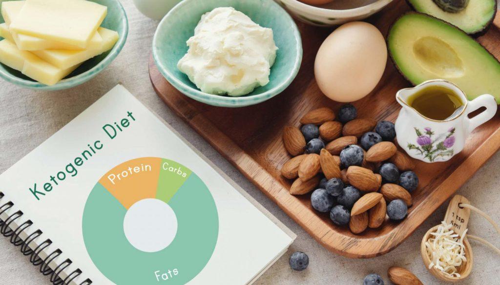 il benessere della dieta chetogenica