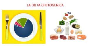 dieta chetogenica scopri come